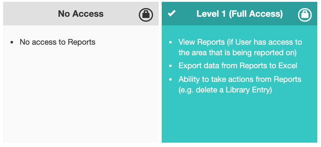 A screenshot of Loopio permissions for Reporting