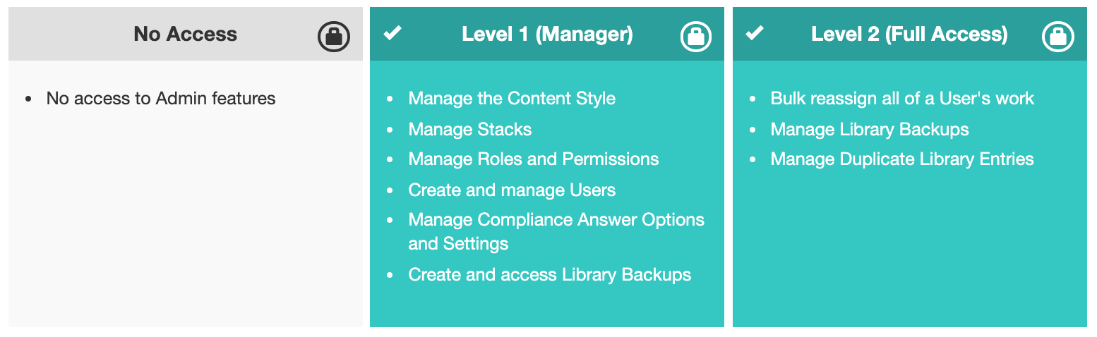 A screenshot of Loopio permissions for General Administration